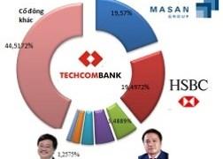Cổ đông nào đang nắm giữ cổ phần Techcombank?