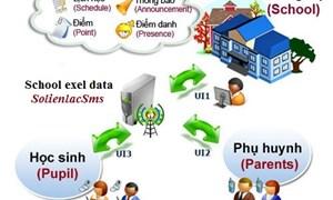 Đẩy mạnh phát triển Chính phủ Điện tử tại Việt Nam.