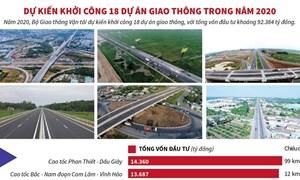 [Infographics] Dự kiến khởi công 18 dự án giao thông trong năm 2020