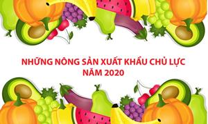 [Infographics] Những nông sản xuất khẩu chủ lực năm 2020