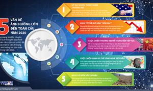 [Infographics] 5 vấn đề ảnh hưởng lớn đến toàn cầu năm 2020