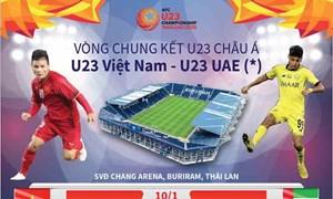 [Infographics] Vòng chung kết U23 châu Á: U23 Việt Nam-U23 UAE