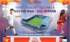 [Infographics] U23 Việt Nam quyết tâm giành điểm trước U23 Jordan