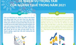 [Infographics] 6 nhiệm vụ trọng tâm của ngành Thuế trong năm 2021