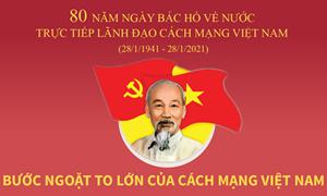 [Infographics] 80 năm Ngày Bác Hồ về nước: Bước ngoặt của cách mạng Việt Nam