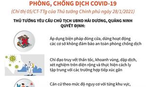 [Infographics] Thủ tướng chỉ thị một số biện pháp cấp bách phòng, chống dịch Covid-19