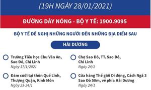 [Infographics] Truy vết ca nhiễm liên quan đến Hải Dương, Quảng Ninh