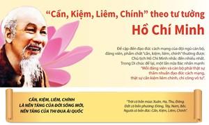 """[Infographics] """"Cần Kiệm Liêm Chính"""" theo tư tưởng của Chủ tịch Hồ Chí Minh"""