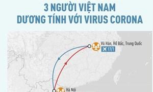 [Infographics] 3 người Việt nhiễm corona đã đi nhiều nơi, gặp nhiều người