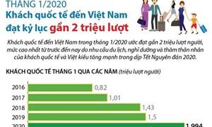 [Infographics] Khách quốc tế đến Việt Nam đạt kỷ lục gần 2 triệu lượt