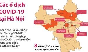 [Infographics] Các ổ dịch Covid-19 bùng phát tại Hà Nội tính đến sáng 3/2/2021