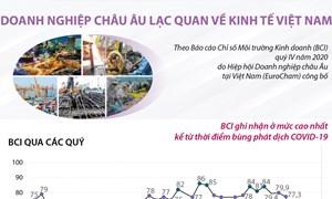 [Infographics] Doanh nghiệp châu Âu lạc quan về kinh tế Việt Nam