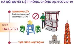 [Infographics] Hà Nội quyết liệt phòng, chống dịch Covid-19