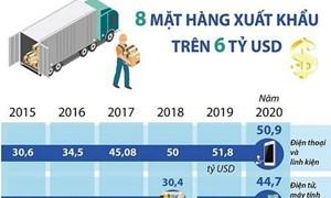 [Infographics] Những mặt hàng nào xuất khẩu trên 6 tỷ USD?