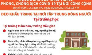 [Infographics] Hướng dẫn đeo khẩu trang tại các trường học hạn chế nguy cơ lây truyền Covid-19