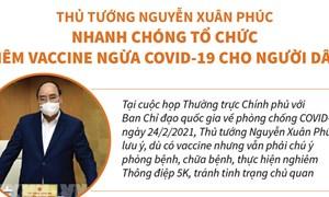 [Infographics] Thủ tướng Chính phủ yêu cầu nhanh chóng tổ chức tiêm vắcxin ngừa Covid-19 cho người dân