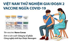 [Infographics] Việt Nam tiêm thử nghiệm giai đoạn 2 vaccine ngừa Covid-19