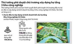 [Infographics] Duyệt chủ trương đầu tư hạ tầng tại 3 khu công nghiệp