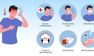 [Infographics] Những điều cần làm nếu nghi nhiễm nCoV