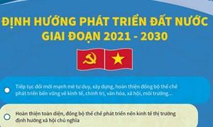 [Infographics] Định hướng phát triển đất nước giai đoạn 2021-2030