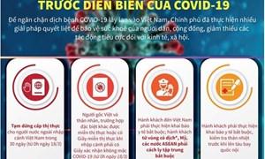 [Infographics] Những biện pháp quyết liệt để phòng dịch COVID-19