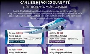 [Infographics] Hành khách của 17 chuyến bay cần liên hệ với cơ quan y tế
