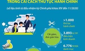 [Infographics] Những đột phá trong cải cách thủ tục hành chính