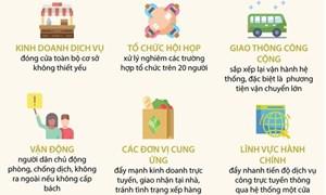 [Infogaphics] TP. Hồ Chí Minh