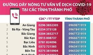 [Infographics] Đường dây nóng phòng chống COVID-19 tại các tỉnh thành