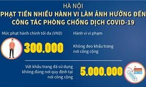 [Infographics] Hà Nội: Phạt tiền nhiều hành vi ảnh hưởng đến việc phòng chống dịch