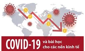 [Infographics] COVID-19 và bài học cho các nền kinh tế