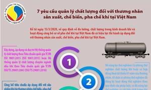 [Infographics] 7 yêu cầu quản lý chất lượng đối với thương nhân sản xuất, chế biến, pha chế khí tại Việt Nam