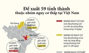 [Infographis] Đề xuất 59 tỉnh thành thuộc nhóm nguy cơ thấp