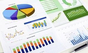 Phát huy vai trò của công tác phân tích tài chính  tại các ngân hàng thương mại