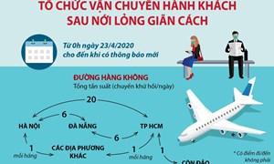[Infographis] Tổ chức vận chuyển hành khách sau nới lỏng giãn cách