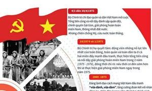 [Infographics] Đảng lãnh đạo đi đến mùa Xuân toàn thắng năm 1975