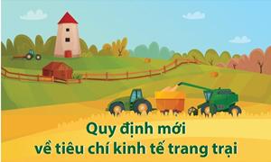 [Infographics] Quy định mới về tiêu chí kinh tế trang trại