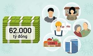 [Video] Điều kiện và thủ tục nhận gói hỗ trợ 62.000 tỷ đồng
