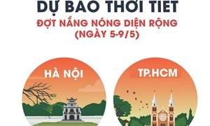 [Infographics] Hà Nội nóng dần lên 40 độ C vào cuối tuần, TP. Hồ Chí Minh mưa dông