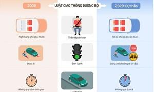 [Infographics] Điểm mới dự thảo Luật Giao thông đường bộ sửa đổi
