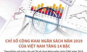 [Infographics] Chỉ số công khai ngân sách năm 2019 của Việt Nam tăng 14 bậc