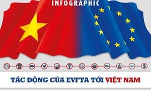 [Infographics] Đánh giá tác động của EVFTA tới Việt Nam