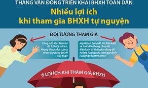 [Infographics] Tháng vận động triển khai BHXH toàn dân: Nhiều lợi ích khi tham gia BHXH tự nguyện