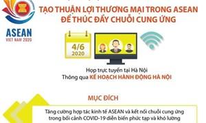 [Infographics] Hội nghị Bộ trưởng kinh tế ASEAN: Thông qua Kế hoạch hành động Hà Nội