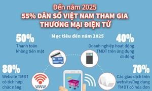[Infographics] Đến năm 2025, 55% dân số Việt Nam tham gia thương mại điện tử