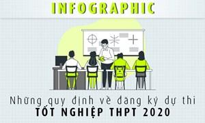 [Infographic] Những quy định về đăng ký dự thi tốt nghiệp trung học phổ thông 2020