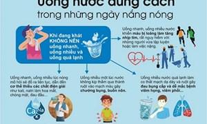 [Infographics] Uống nước đúng cách trong những ngày nắng nóng