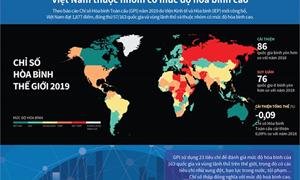 [Infographics] Chỉ số Hòa bình Toàn cầu 2019: Việt Nam thuộc nhóm chỉ số cao