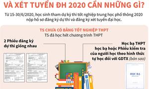[Infographics] Hồ sơ dự thi tốt nghiệp THPT và xét tuyển đại học 2020 cần những gì?