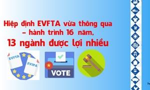 [Infographics] Hiệp định EVFTA: Hành trình 10 năm và 13 ngành được lợi nhiều